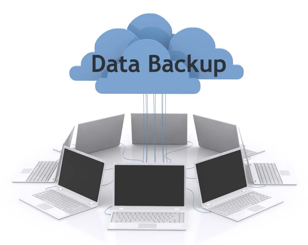 cloud computing data backup