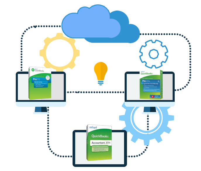 company file compatibility between QuickBooks versions