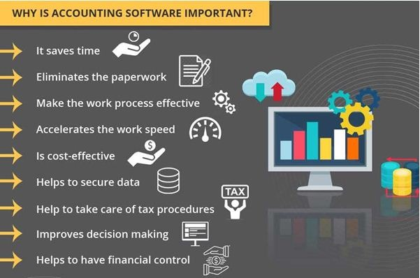 Here is How Accounting Software Improves Productivity