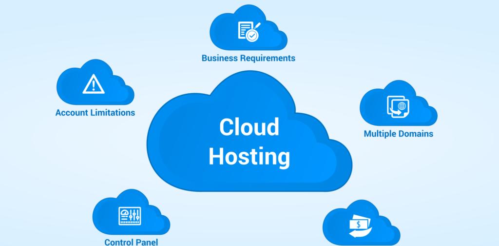 what is cloud hosting: Cloud Server