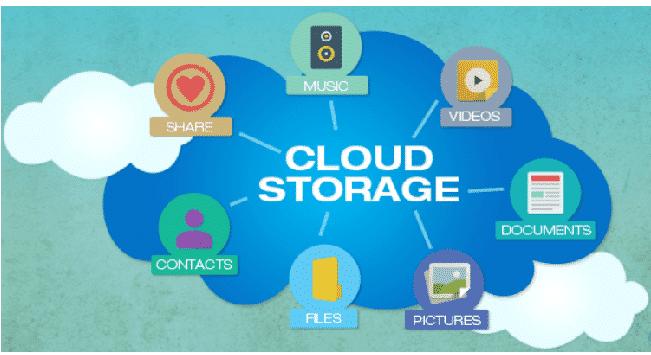 Cloud Storage: Introduction
