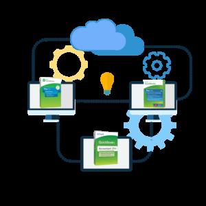 Alternative to Quickbooks hosting mode: Quickbooks cloud hosting