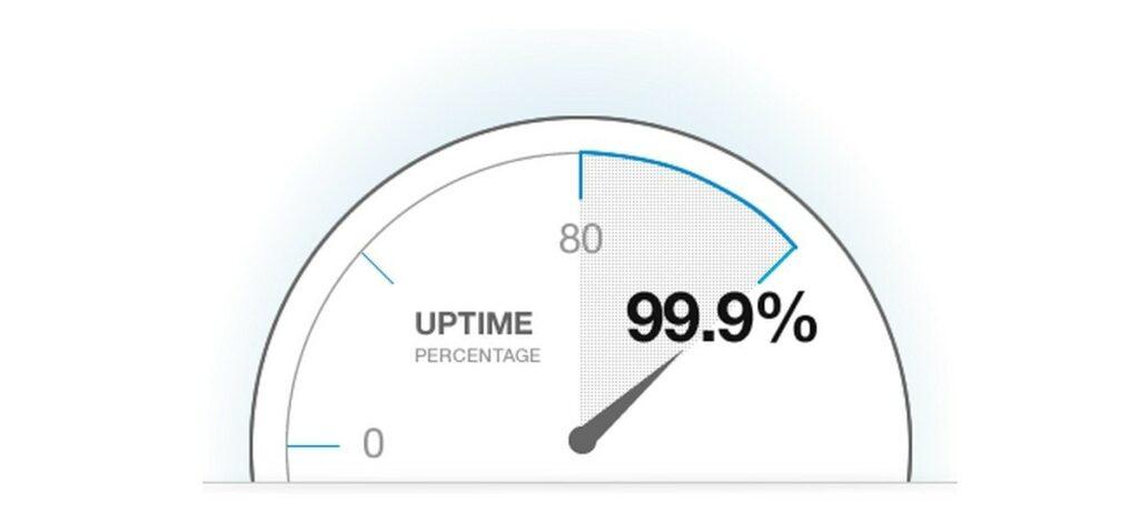 great uptime: Quickbooks enterprise hosting