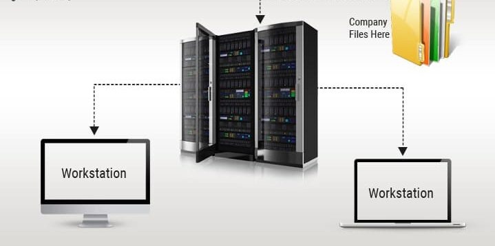 dedicated hosting: What is local server