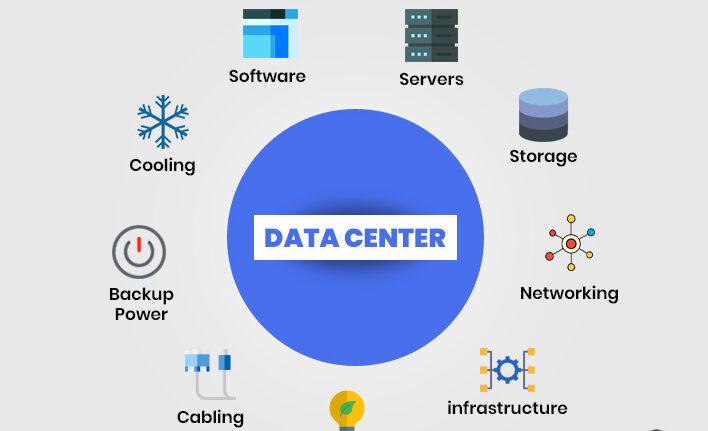 Data Center: Introduction