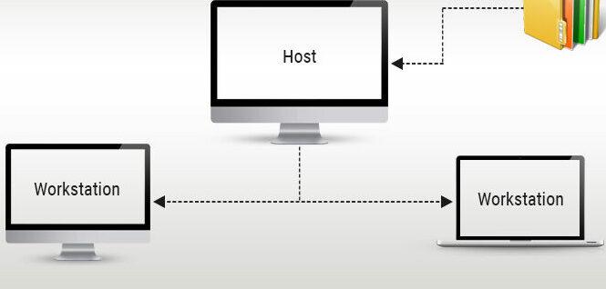 Peer-to-peer hosting: file sharing hosting