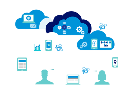 Advantages of Using Managed Cloud Hosting
