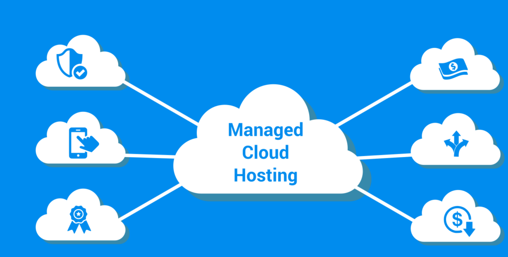 The Reasons Why Managed Cloud Hosting Is Important For Your Business?