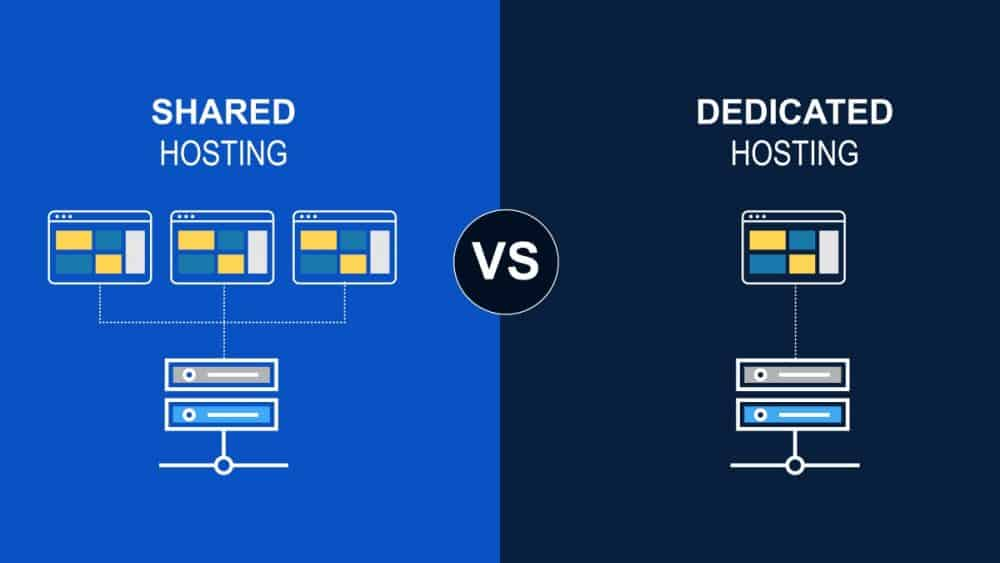 Shared Hosting vs Dedicated Hosting: Pricing