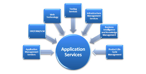 Application Services in Amazon Cloud Hosting