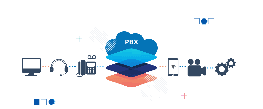 Hosted PBX: Introduction